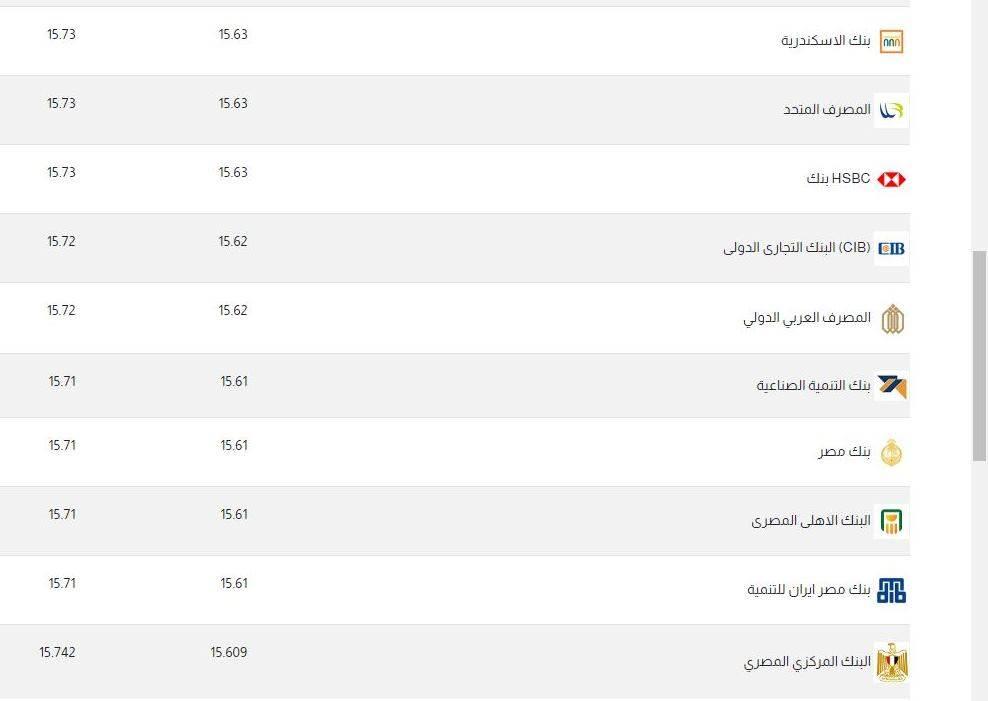 سعر الدولار اليوم الجمعة 4/16/2021